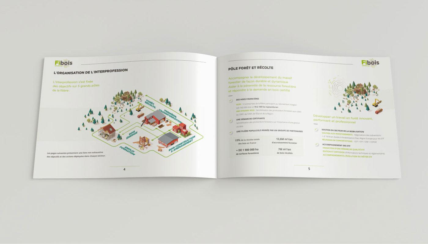 Léa Candat _ Graphiste - Webdesigner _ Nancy _ Projets _ Graphisme _ Catalogue _ Fibois